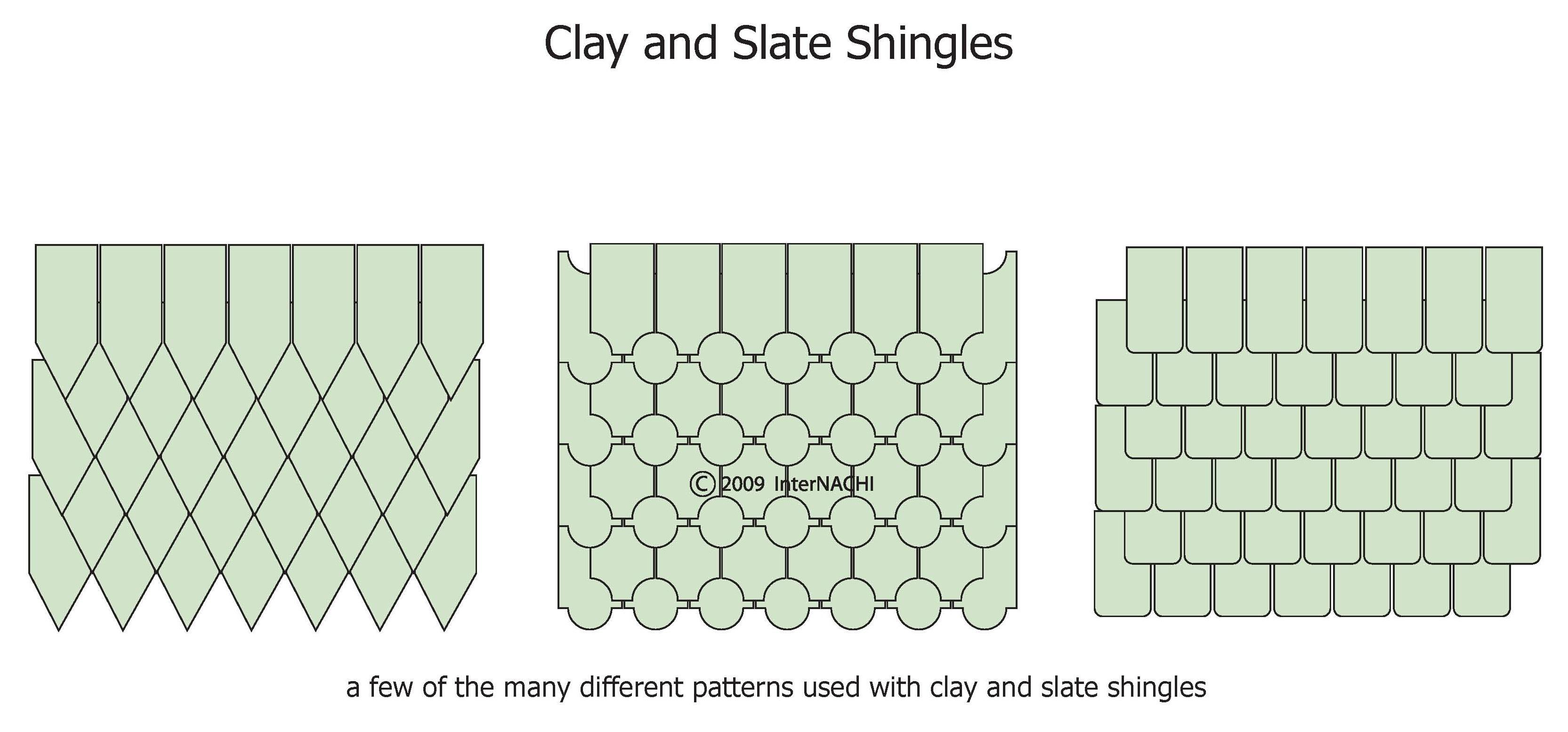Clay and slate shingles.