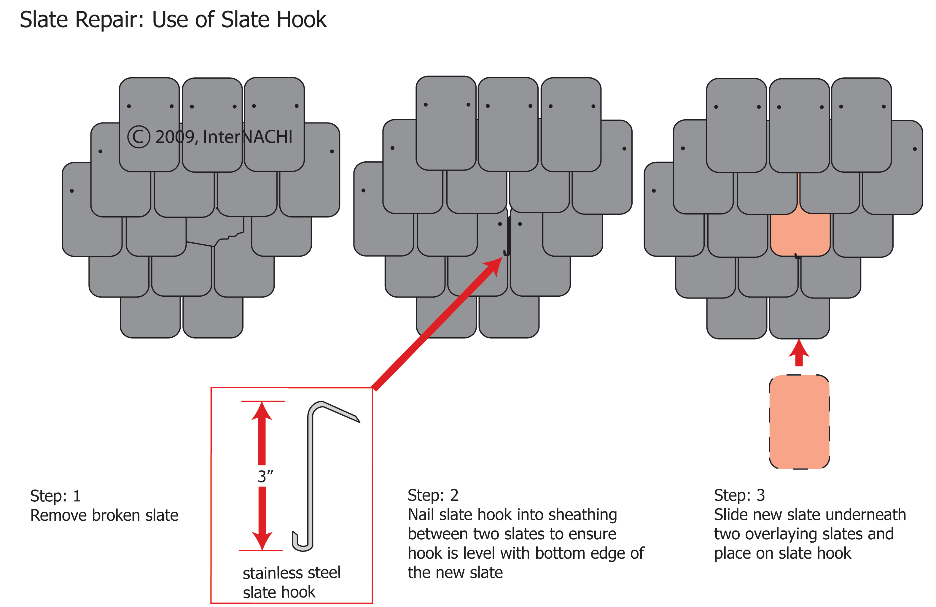 Slate roof repair with a hook.