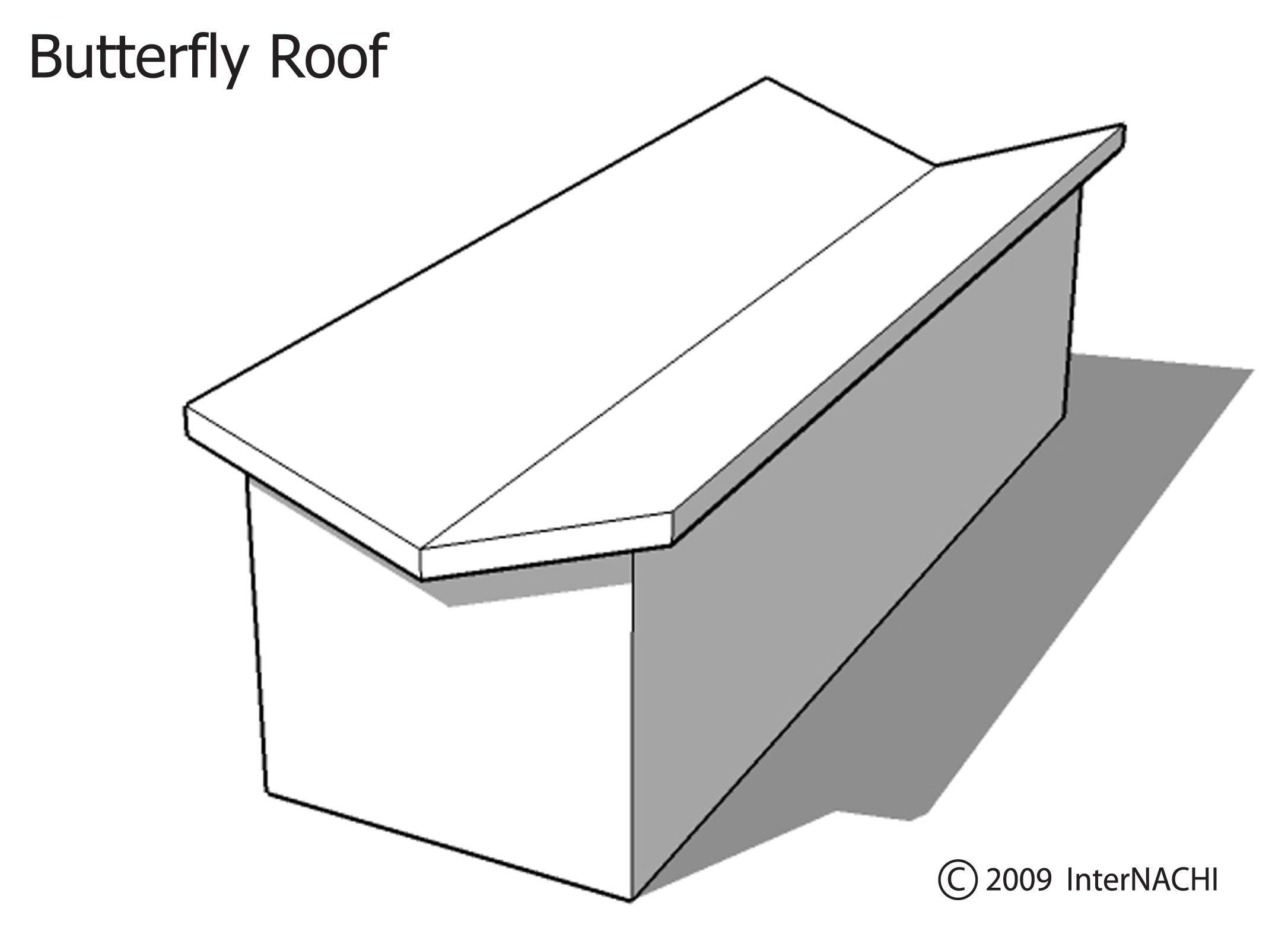 Butterfly roof.