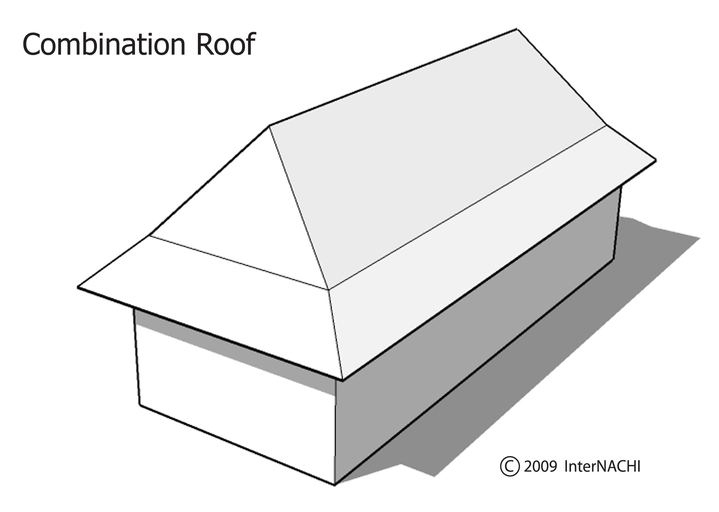 Hip roof vs gable roof cost hip pitched roof cross gable for Cost to build a roof