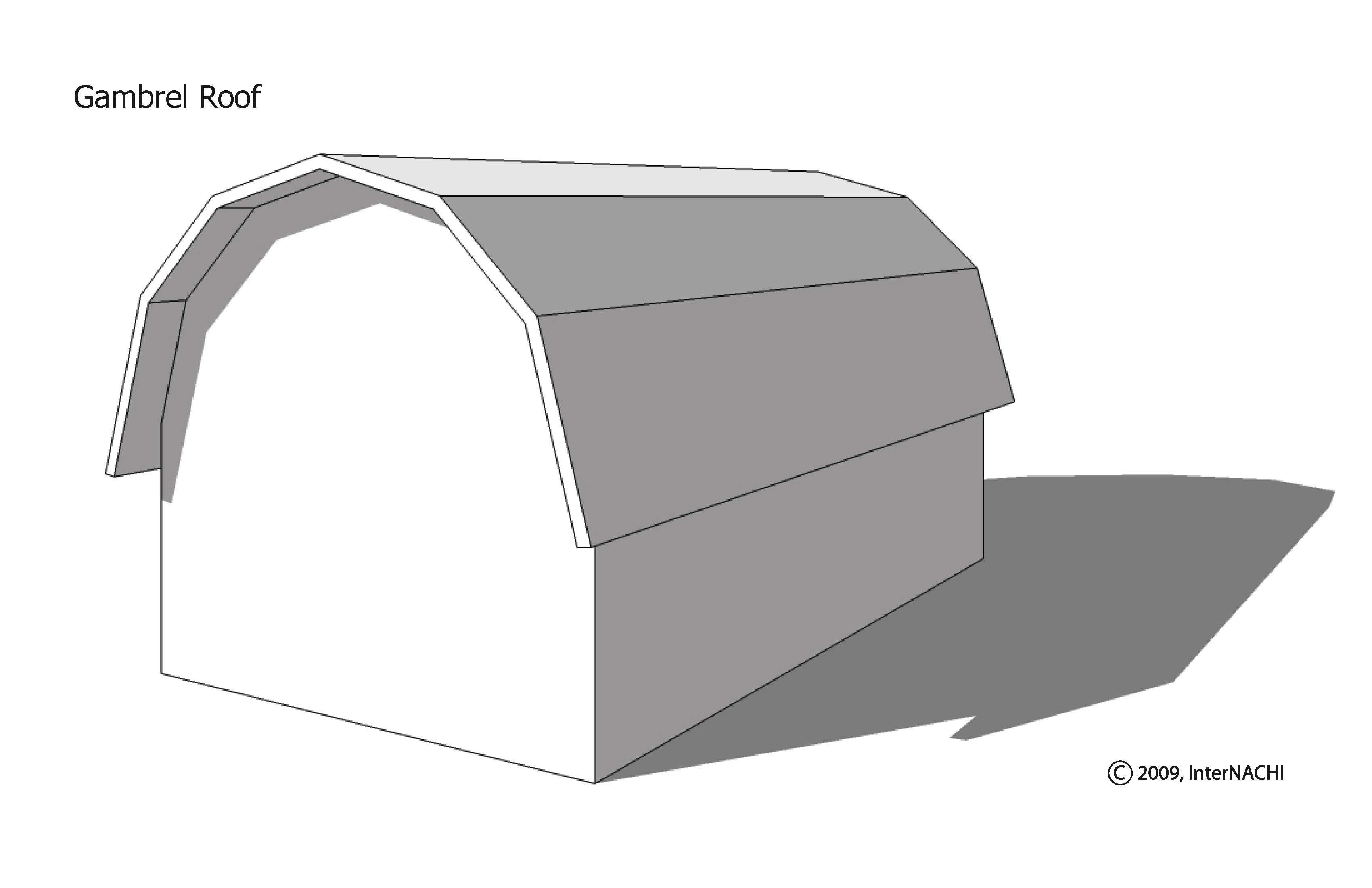 Gambrel roof.