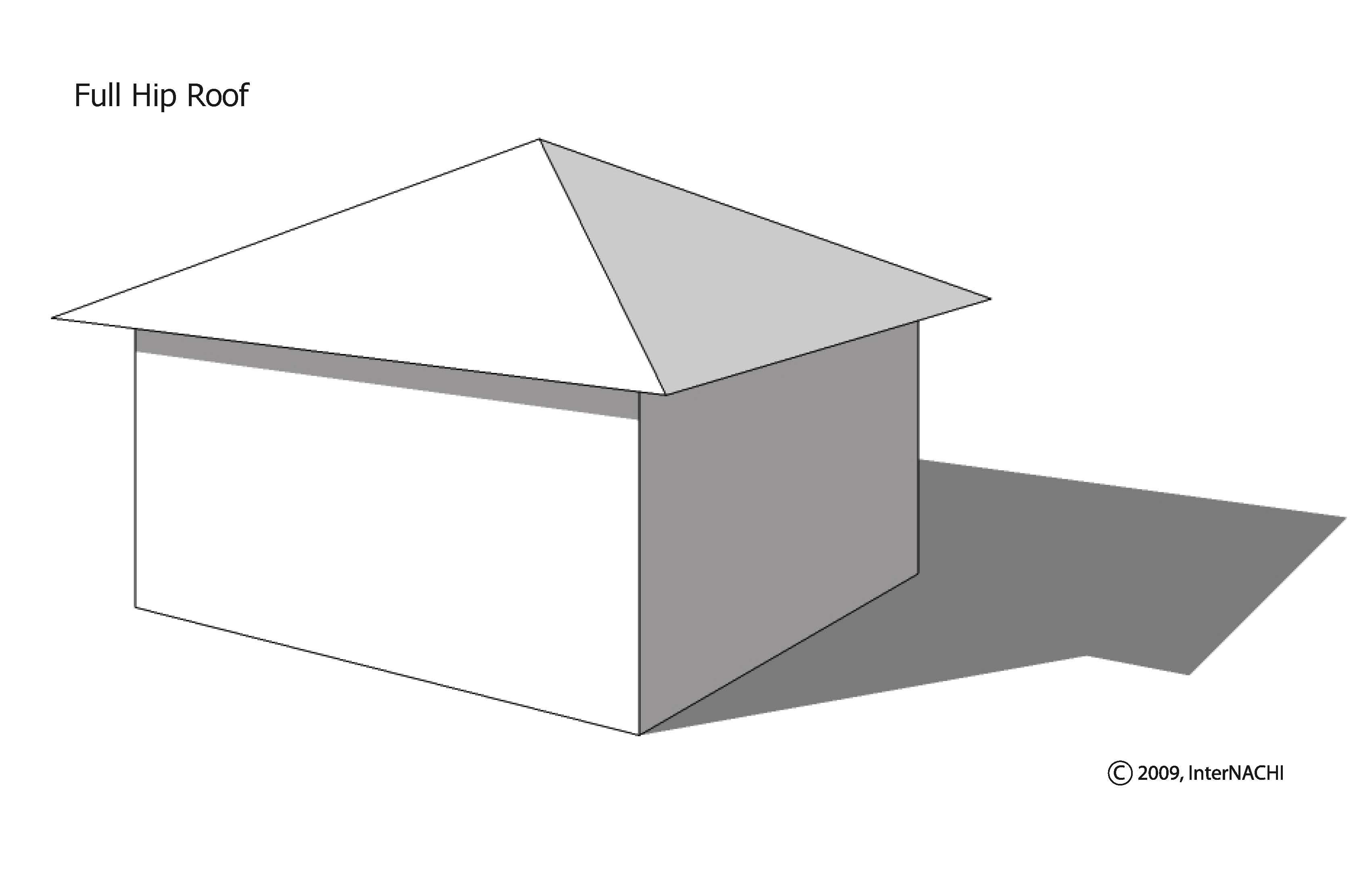 Full hip roof.