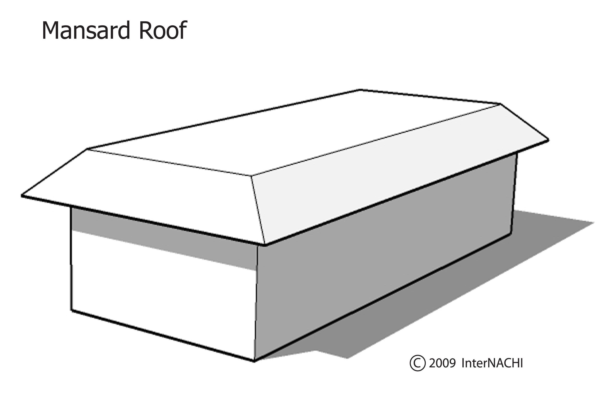 Mansard roof.
