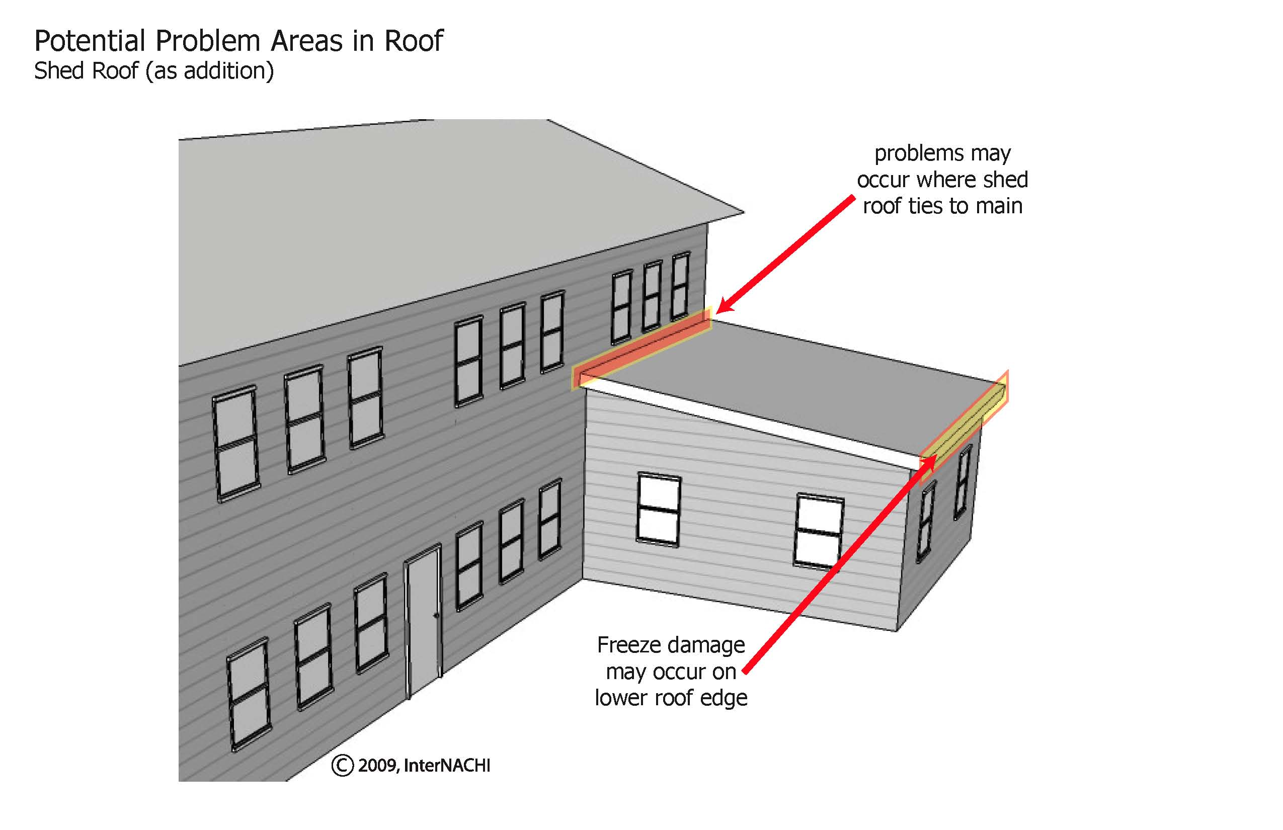 Shed roof addition problem areas.