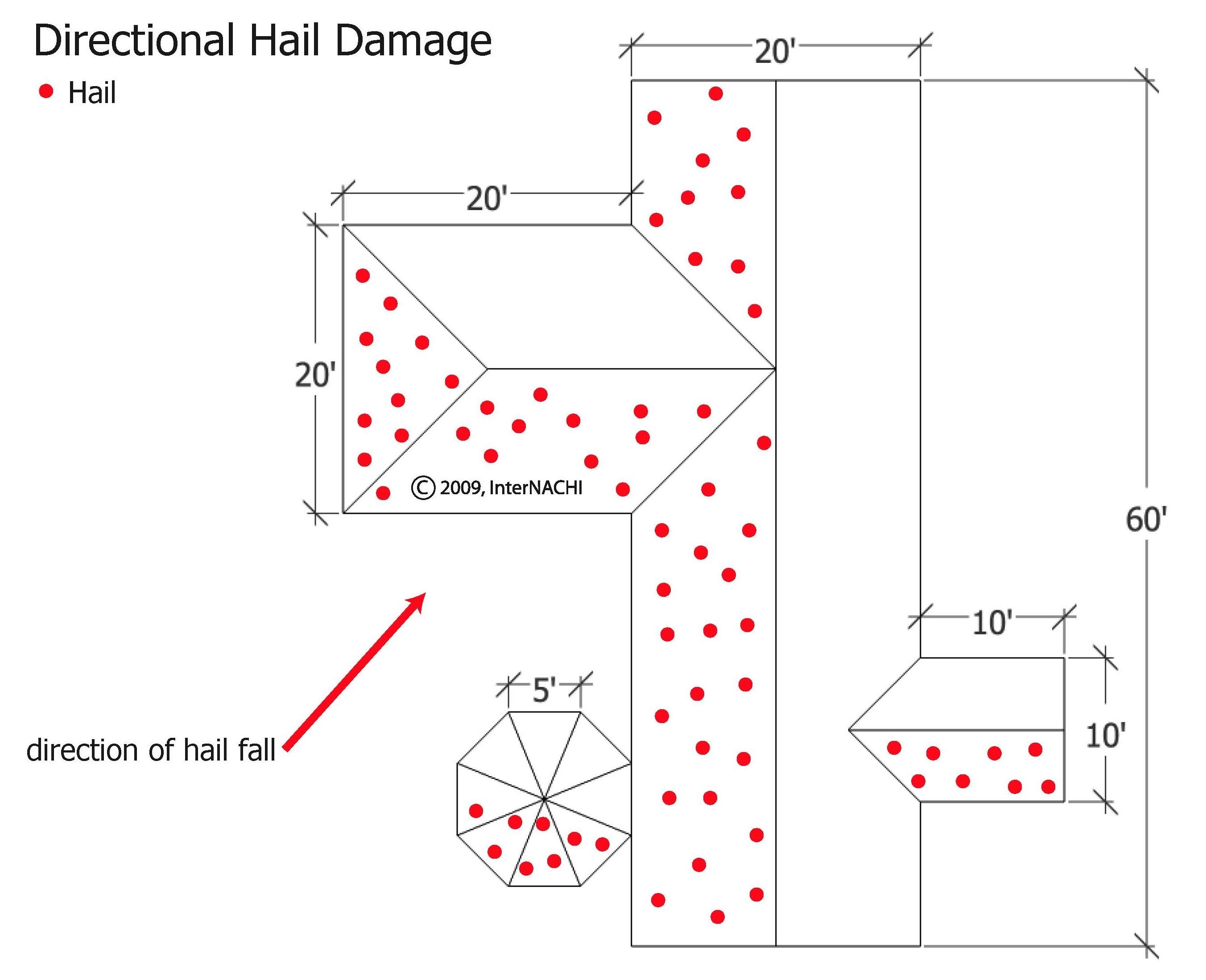Directional hail damage.