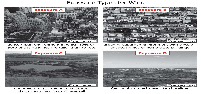 Wind exposure types.