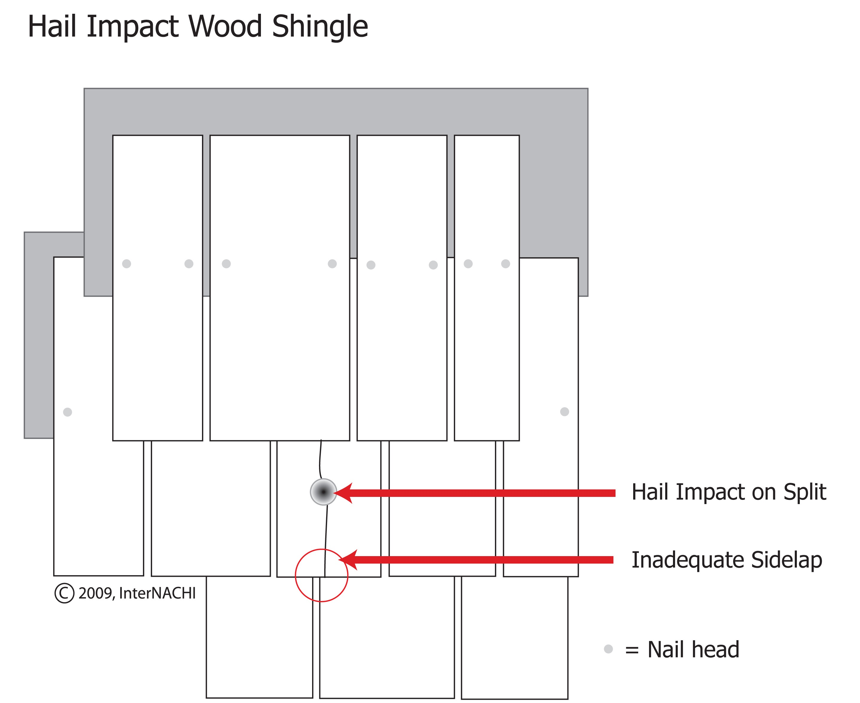 Hail impact on wood shingles.