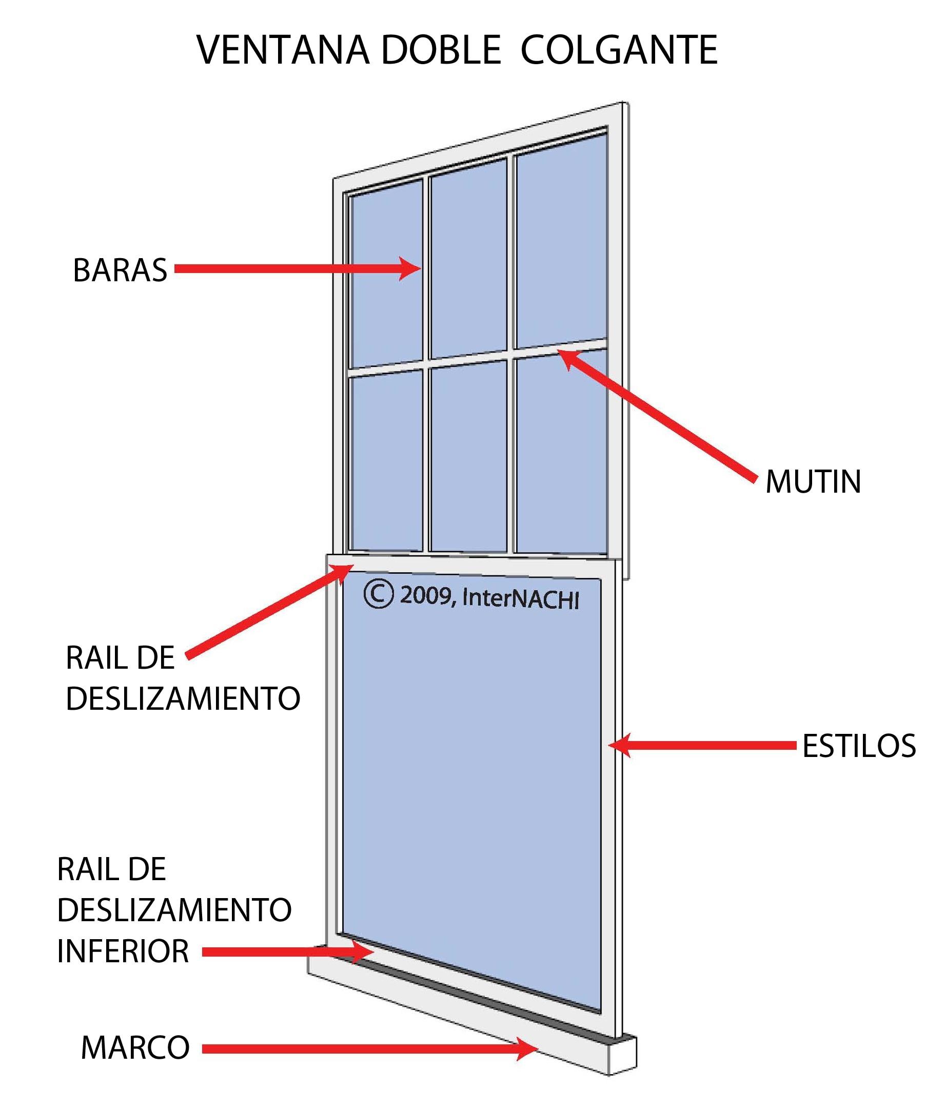 Double hung window.