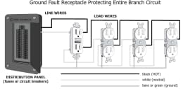 GFCI Protecting a Branch Circuit