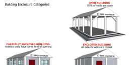 Building Enclosure Categories