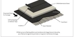 EPDM Roof Membrane Installation