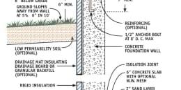 Concrete Foundation with Exterior Insulation