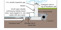 Crawlspace/Basement Sill is Vulnerable