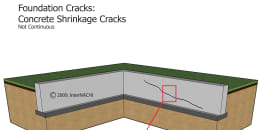 Concrete shrinkage cracks.
