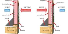 Condensation In Walls