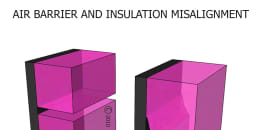 Air Barrier and Insulation Misalignment
