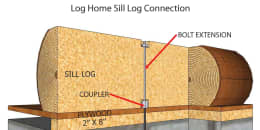 Log Home Sill Log Connection