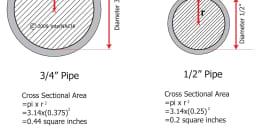 3/4 Inch Vs. 1/2 Inch Pipe