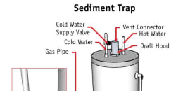 Sediment Trap at Gas-Fired Water Heater Tank