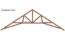 Cambered Truss