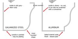 Aluminum VS. Galvanized Gutters