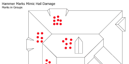 Hammer Marks In Groups