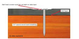 Slate Nailing Detail