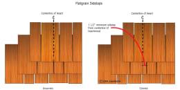 Flatgrain Sidelaps