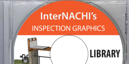 InterNACHI Inspection Graphics Library