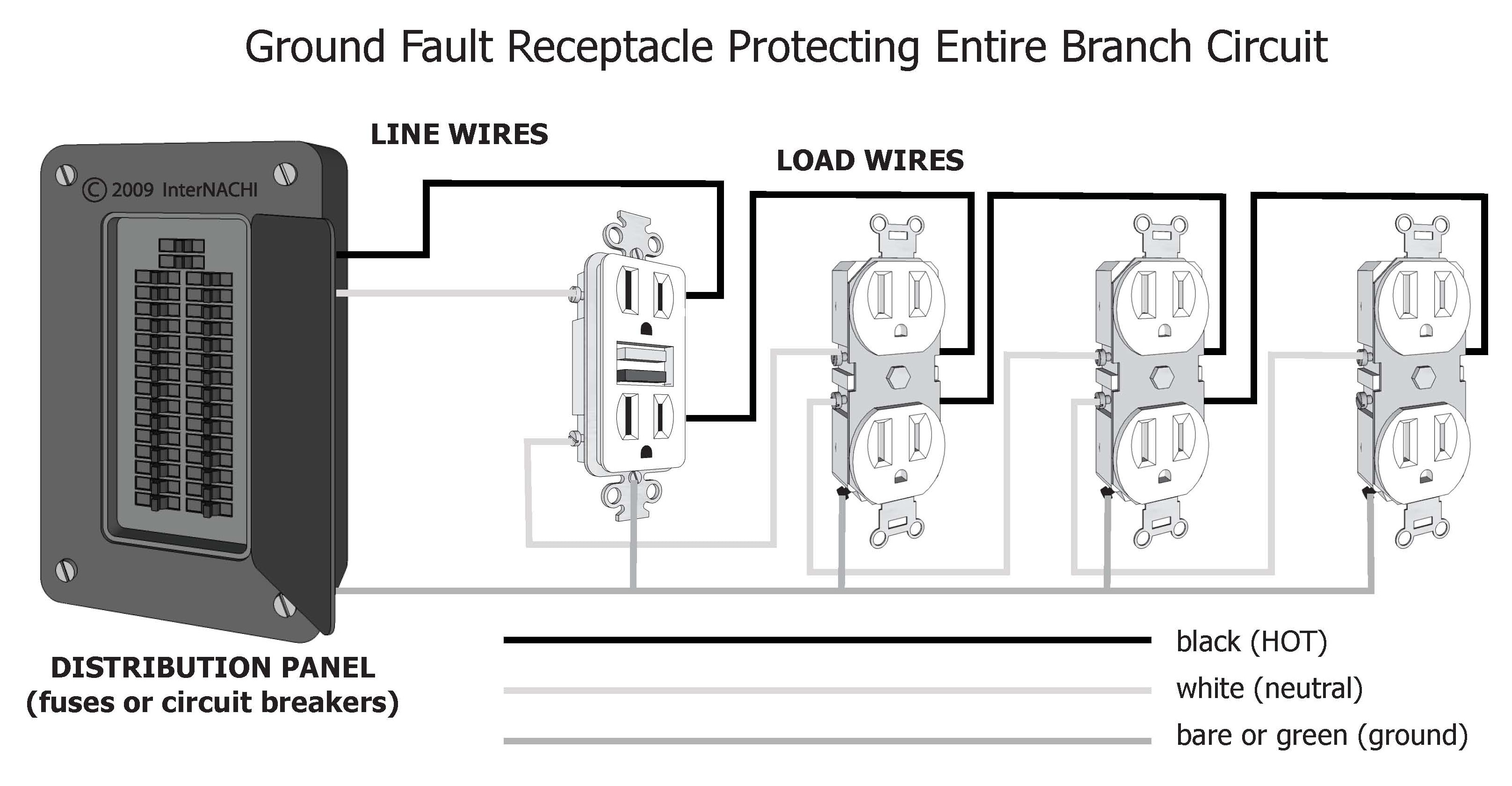 b98 wiring gfci schematics multiple loads | wiring library  wiring library