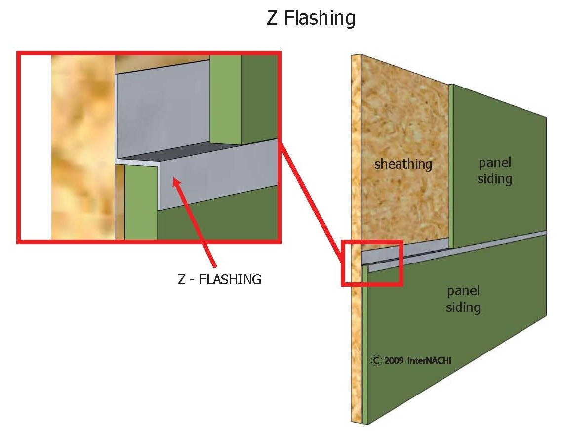 Z Flashing Inspection Gallery Internachi 174