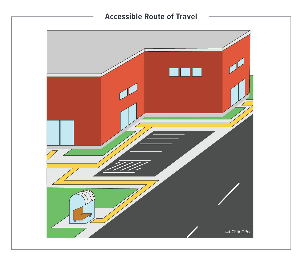 An accessible route of travel at a commercial building.