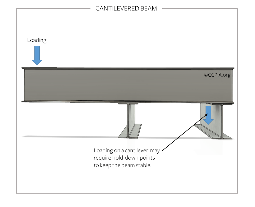 Cantilevered beam, commercial building.