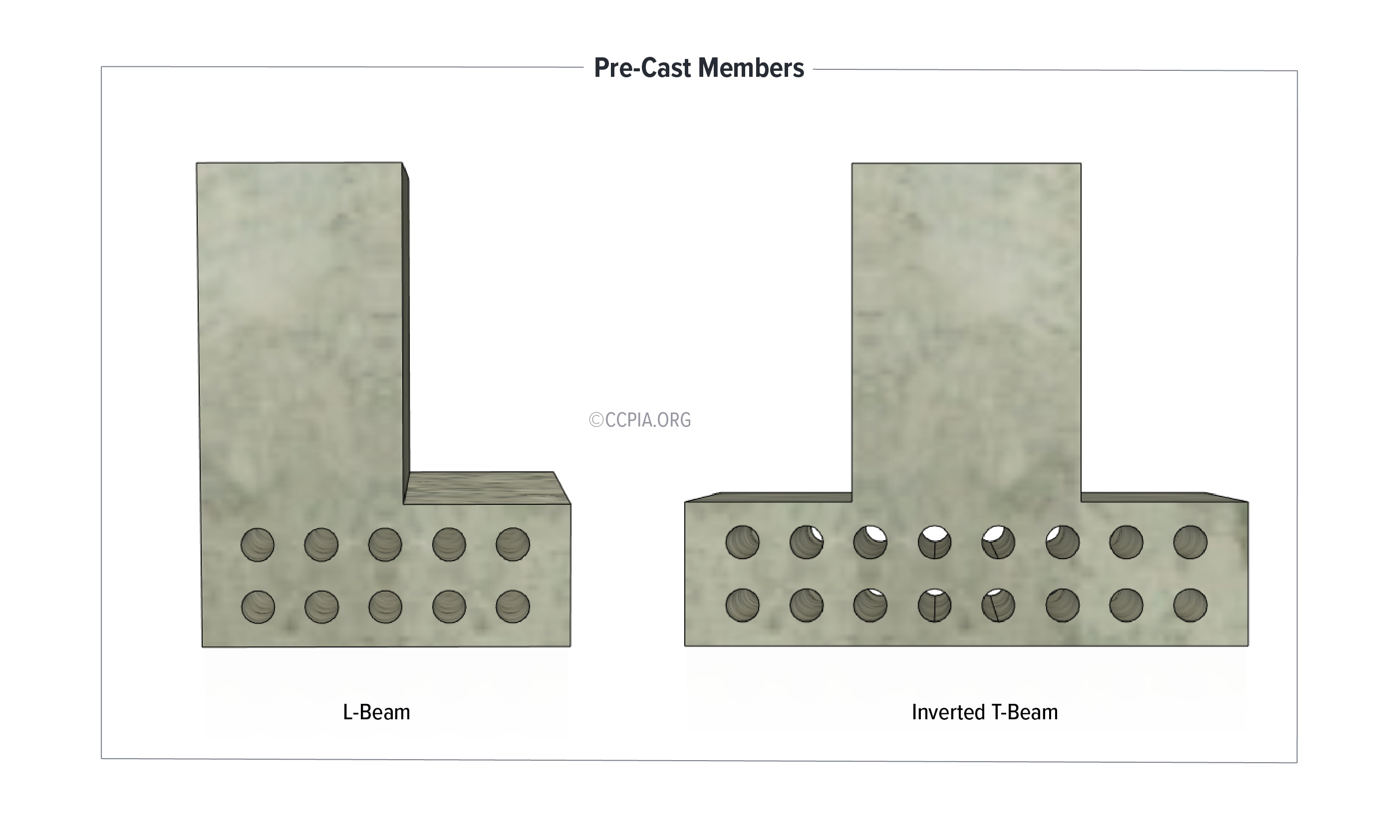 Pre-Cast Concrete Members: L-Beam and Inverted T-Beam