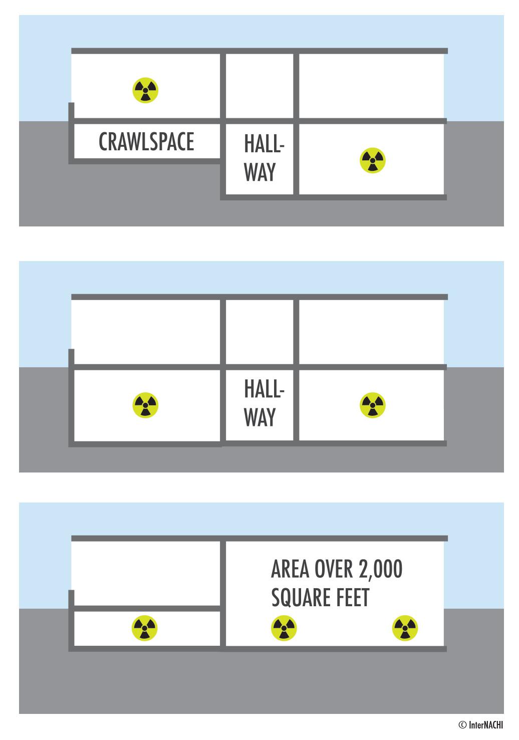 Radon test locations.