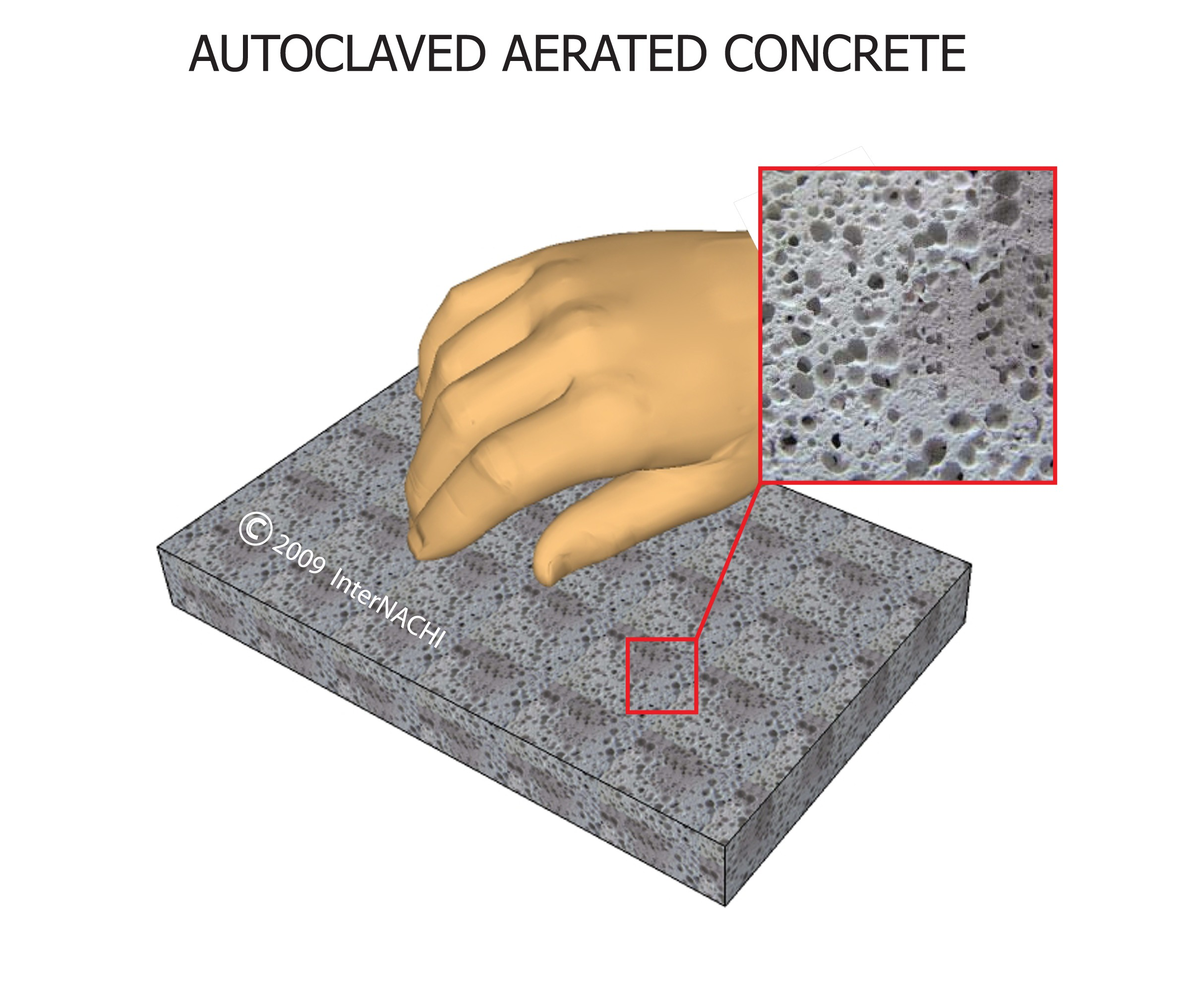 Autoclaved, aerated concrete.