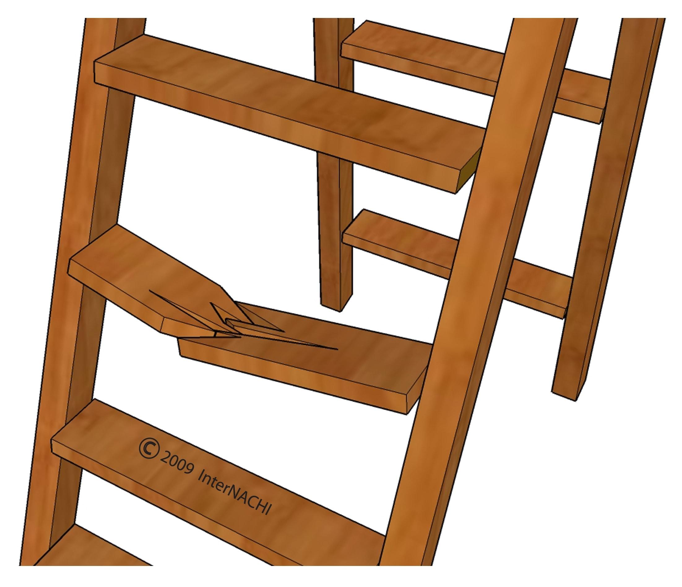 Broken ladder rung.