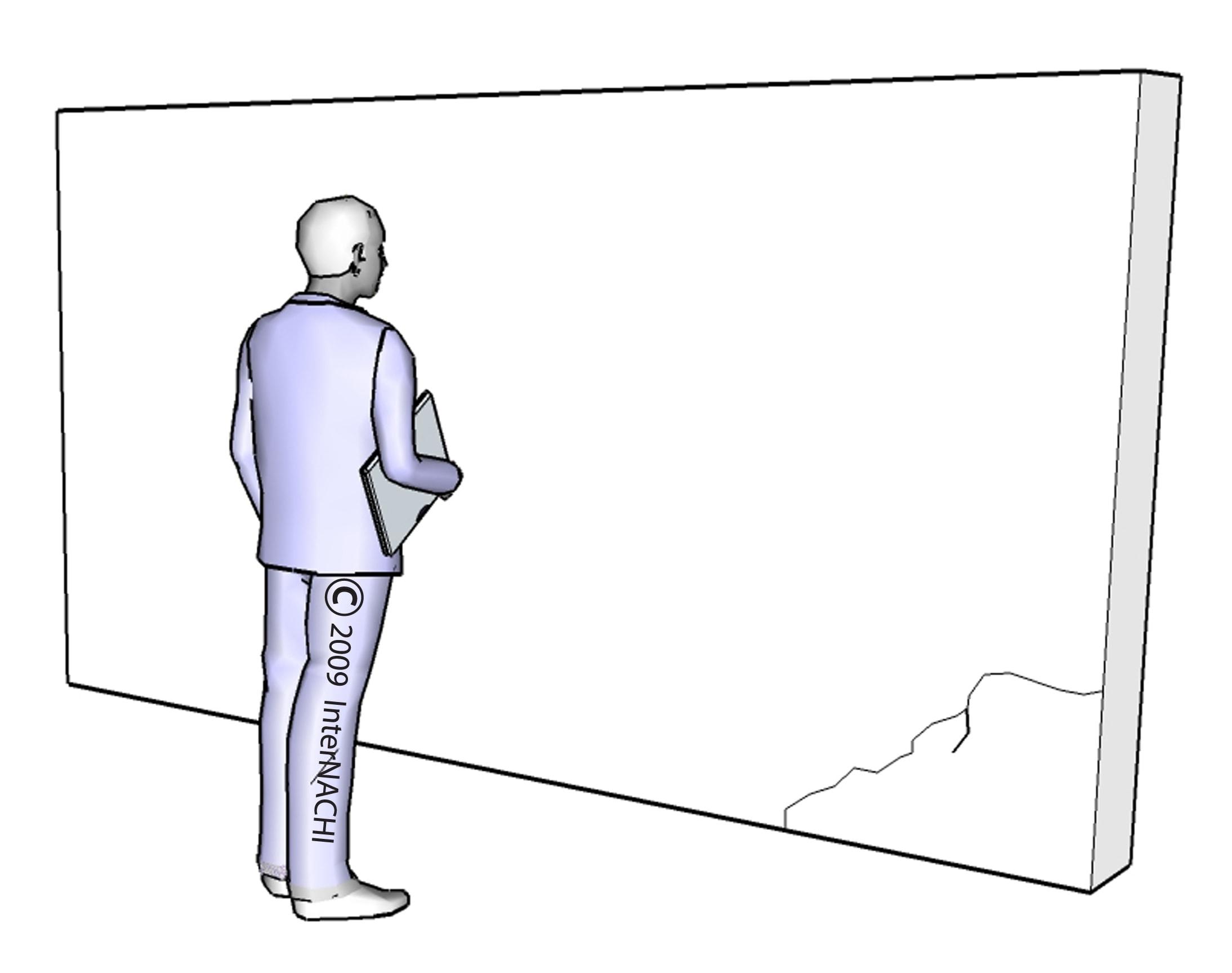 Foundation inspection.