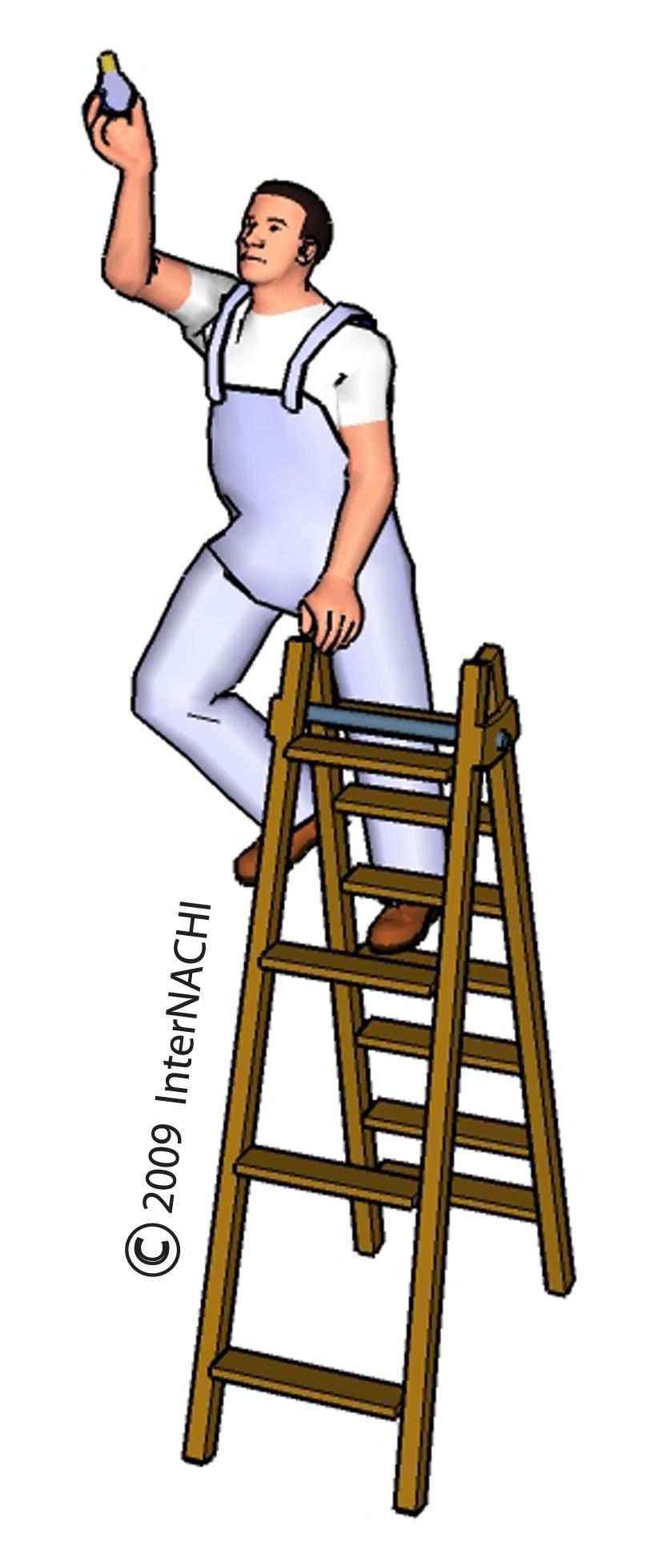Ladder safety.