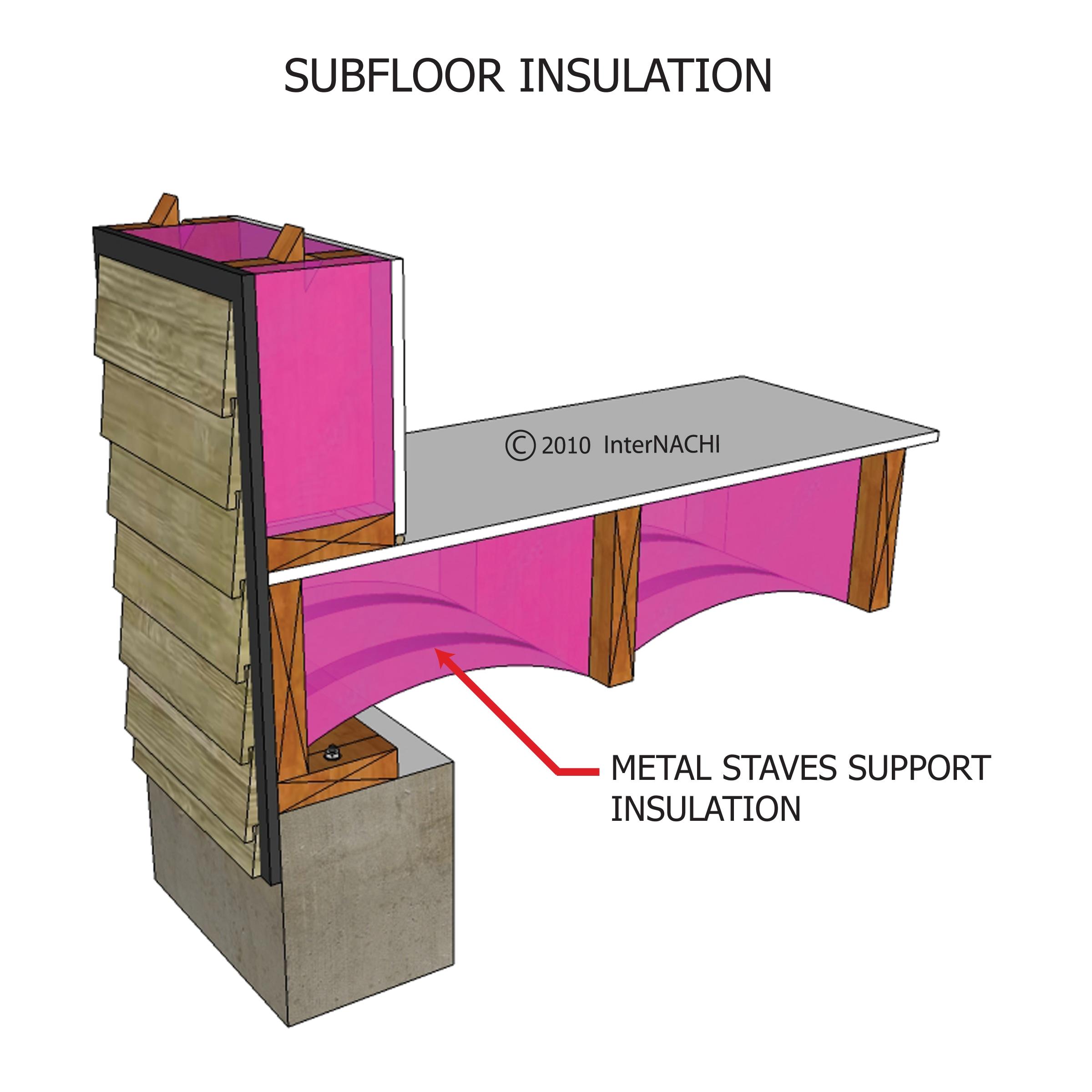 Subfloor insulation.