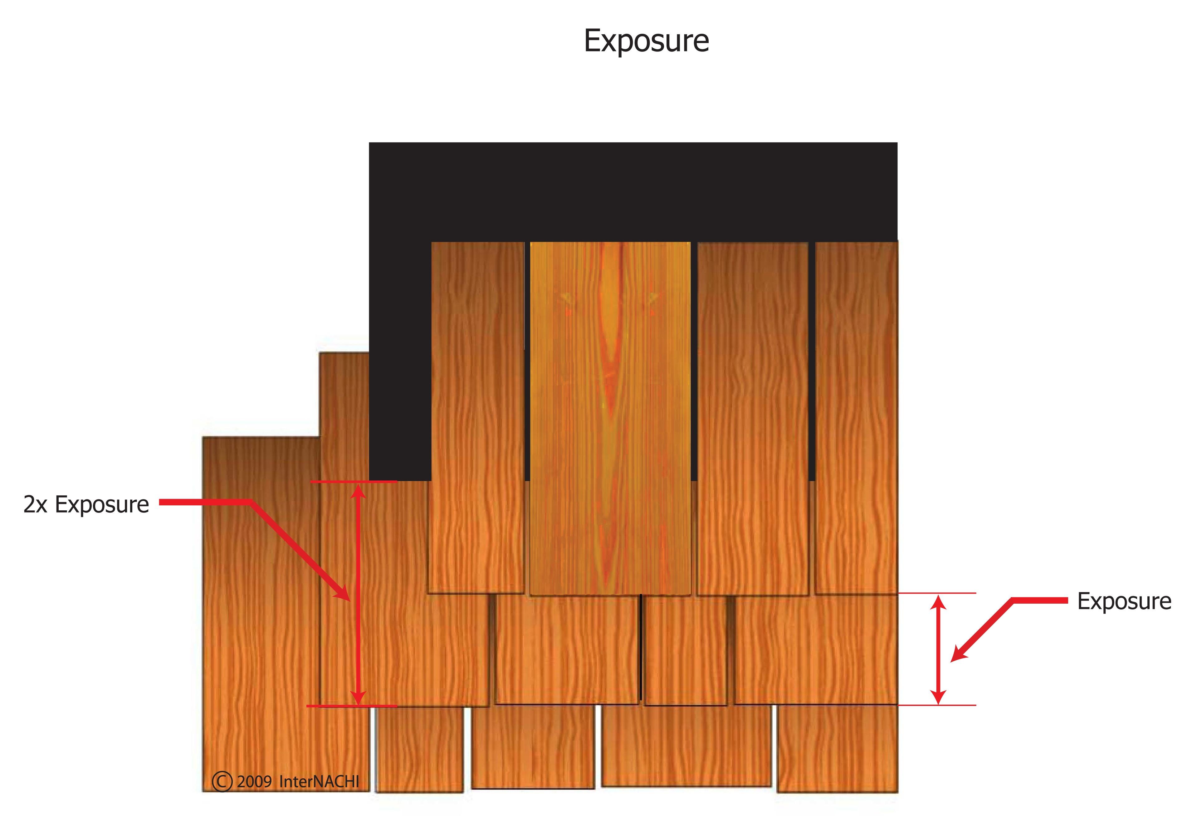 Exposure Inspection Gallery Internachi 174