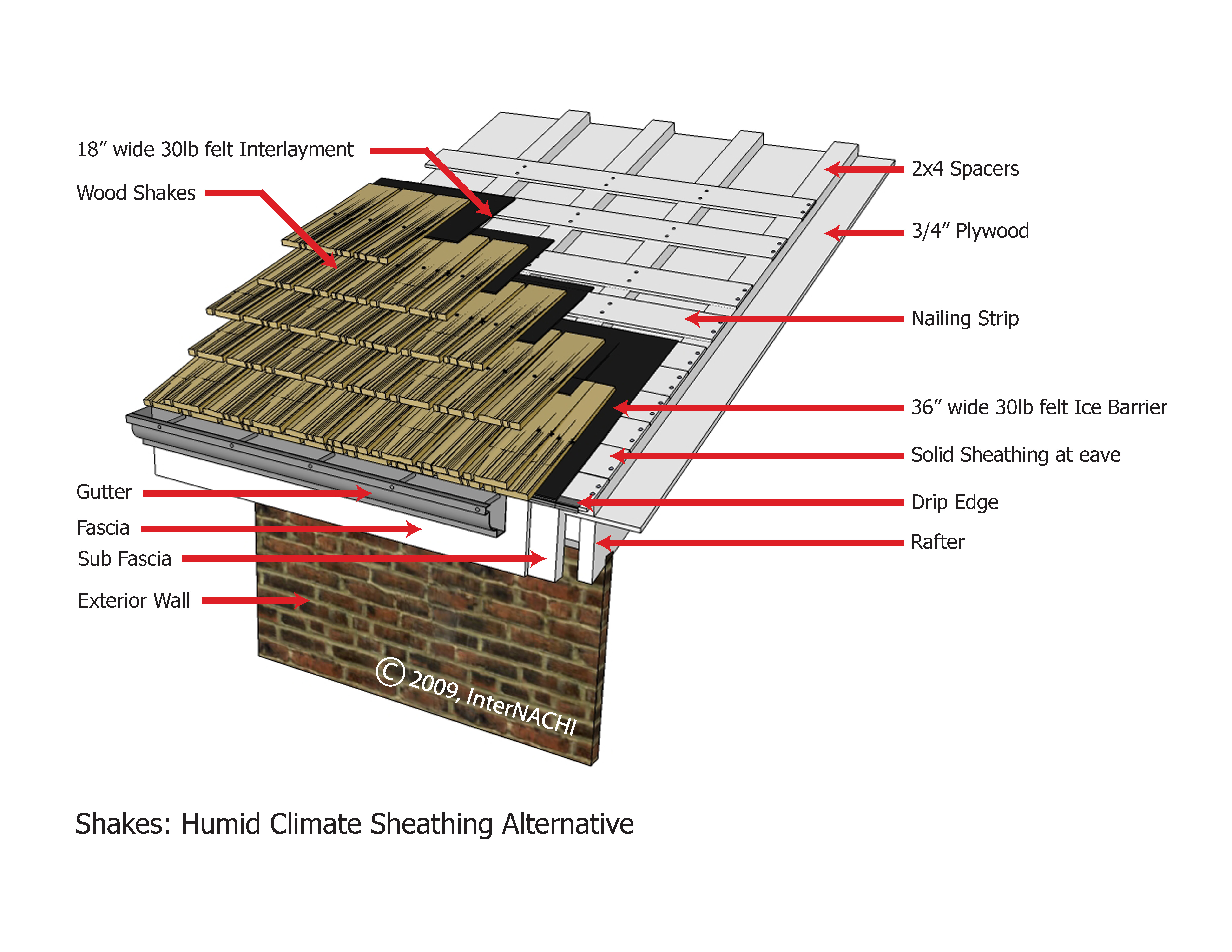 Shakes Humid Climate Sheathing Inspection Gallery