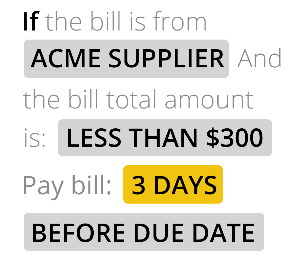 Payment Rule