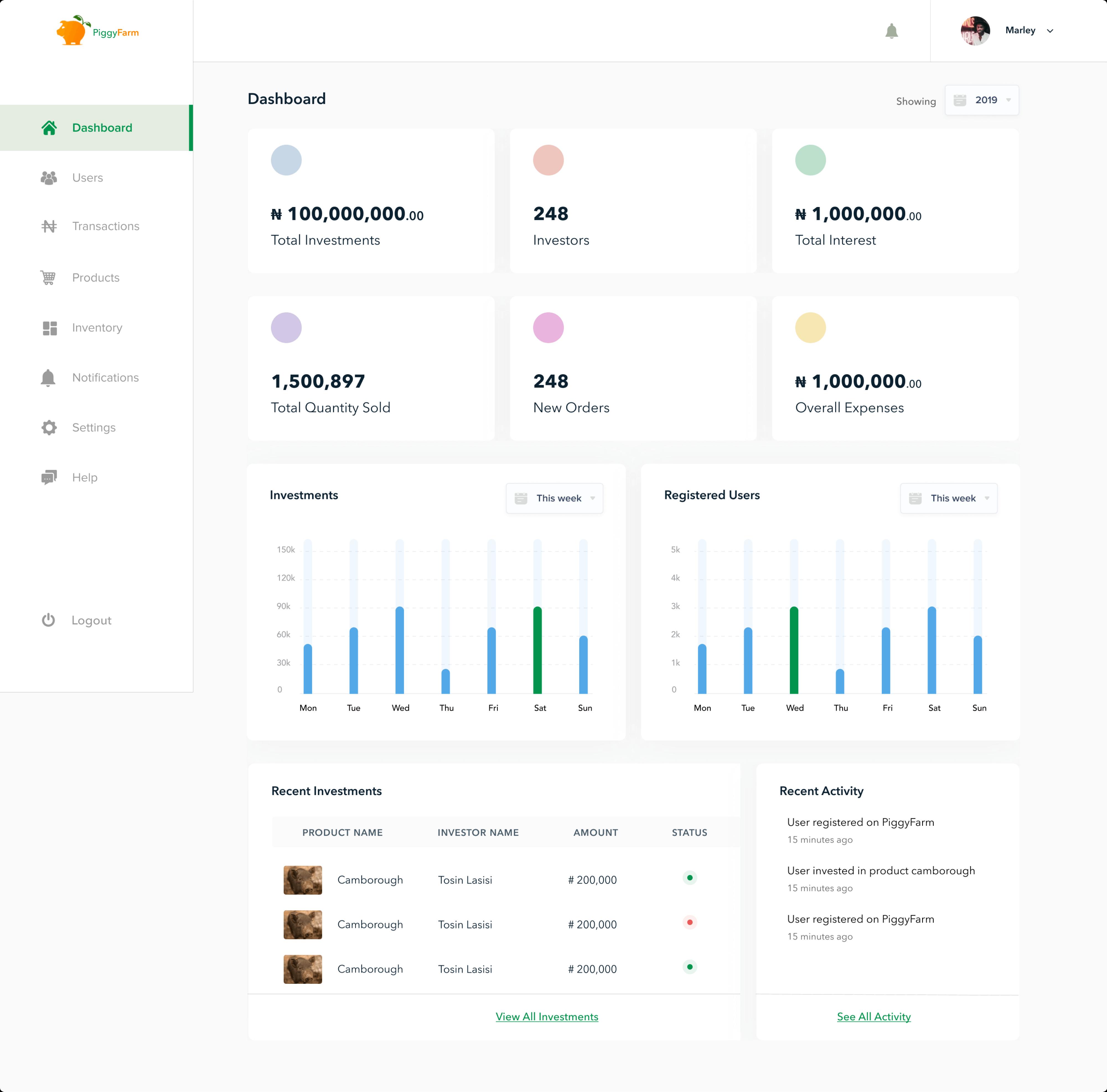 PiggyFarm Admin Dashboard Page