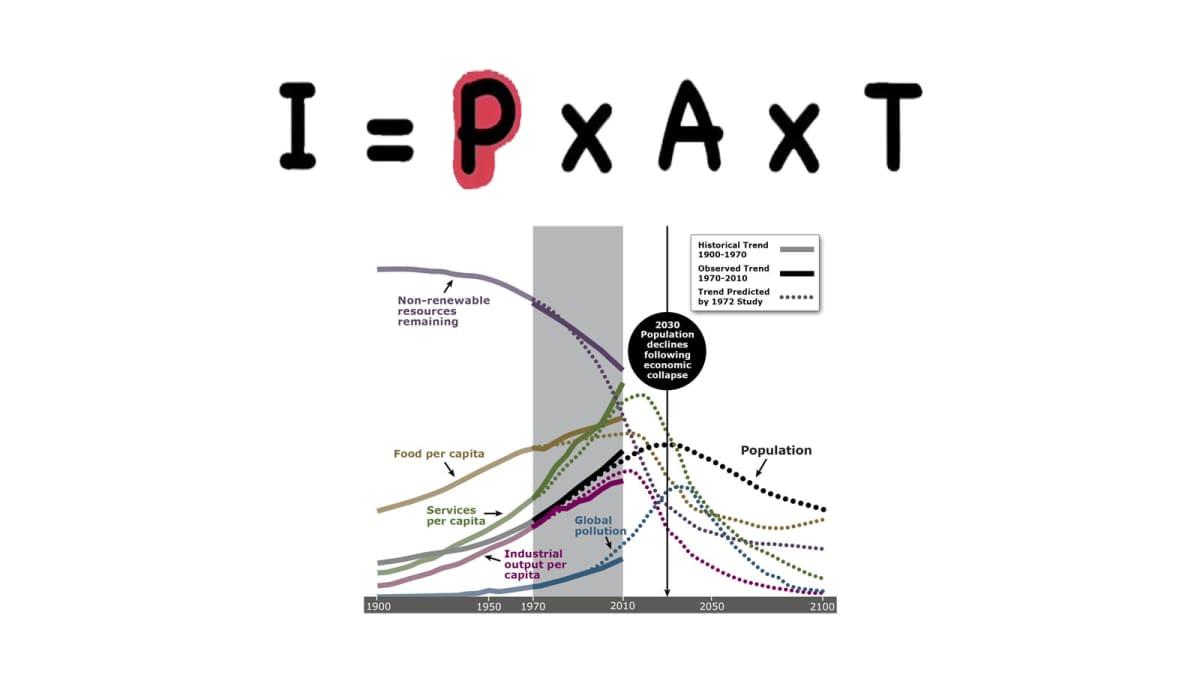 Az IPAT formulárban, miért a népesedés a kulcstényező?