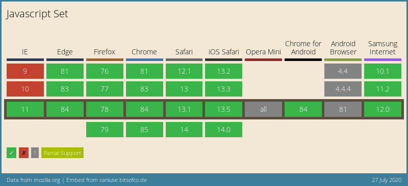 JavaScript Set support