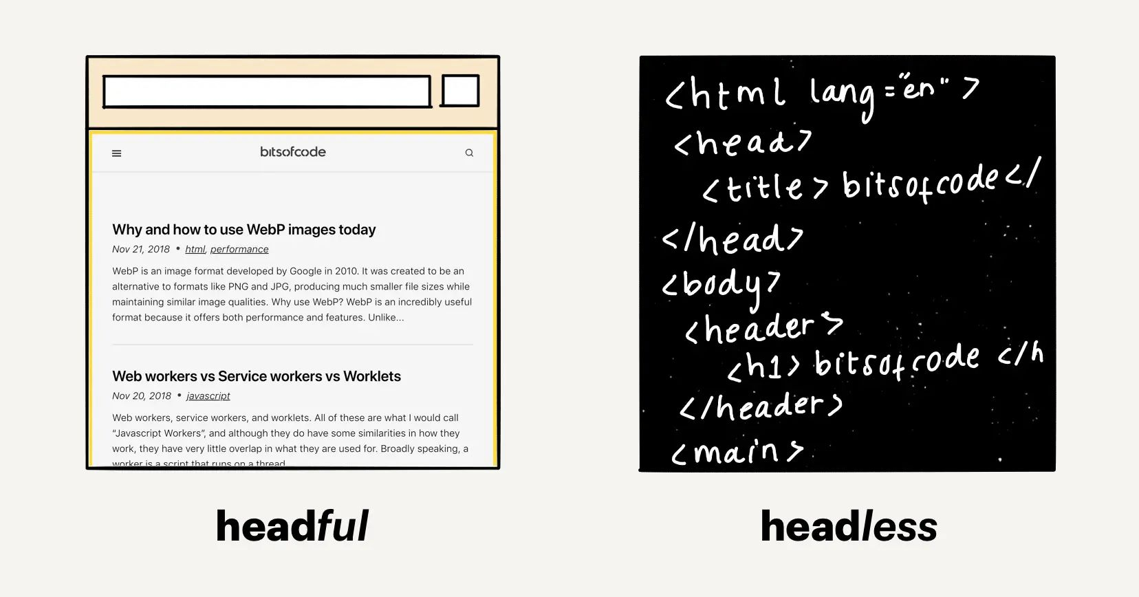 Headful vs Headless Browser