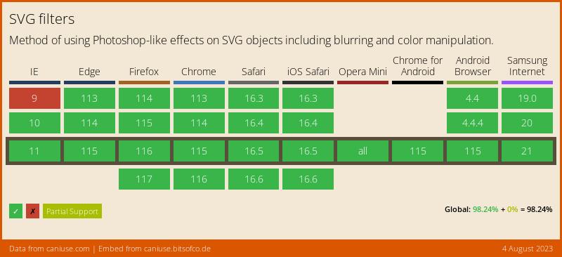 SVG Filter support
