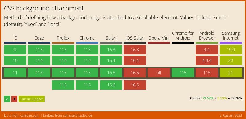 classList browser support