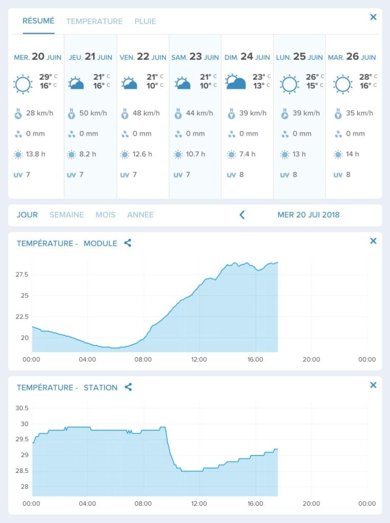 inteligentna-stacja-pogodowa-netatmo-desktop-charts-fr-1200w-iShack